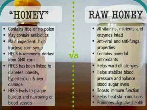 Pros and Cons of Using All Natural Foods